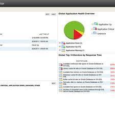 Solarwinds Web Help Desk Ssl Certificate by Solarwinds Server U0026 Application Monitor Alternatives And Similar