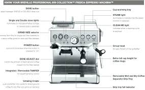 Briel Espresso Machine Parts Outstanding With Coffee Replacement Spare Part Enchanting Lido Instructions