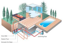hydronic radiant floor heating design hydronic radiant floor heating systems home design ideas and