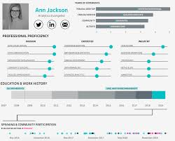 Stand Out In Your Job Search With An Interactive Tableau ... How To Write A Resume 2019 Beginners Guide Novorsum Ebook Descgar Job Forums Valerejobscom 1 Basic Resume Dos And Donts Pdf Formats And Free Templates Tutorialbrain Build A Life Not Albatrsdemos The Dos Donts Writing Rockin Infographic Top Writing Tips Get An Interview Call Anatomy Of How Code Uerstand Visually Why You Should Go To Realty Executives Mi Invoice Format Donts Services For Senior Cv Guides Student Affairs