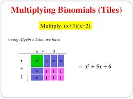 algebra tiles factoring factoring notes