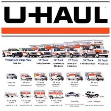 U-Haul Of San Gabriel. Trucks, Cargo Vans And Trailers Rentals At ... Santa Maria Jury Convicts 5 In Uhaul Murder Trial Keyt Johnson City Police Department Officers Help The Driver Of A Six Tips When Renting A Uhaulrawautoscom The Cnection Between Takes Over West Baraboo Strip Mall Madison Wisconsin Homemade Rv Converted From Moving Truck Full Donated Supplies For Veterans Stolen Oakland Hills Rental Reviews Flourishing Palms Couple More Goodbyes Possible Gunman Crenshaw Shooting Flee Nbc Discounts Deals 4 Military Comparison Budget U Using Ramp To Load And Unload Insider Uhaul Truck Slams Into Detroit Clothing Store