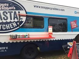 Snapper Grabbers Coastal Kitchen Food Truck – Food And Foam Uhaul About The Best Way To Get Around Eckerd College Uulcshare Trucks Canada 2017 Top Models Offers Leasecosts Test Drive 2015 Ram 1500 Ecodiesel Outdoorsman 4x4 Quad Cab Fullsize Pickups A Roundup Of The Latest News On Five 2019 Models Cant Afford Fullsize Edmunds Compares 5 Midsize Pickup Trucks 16 F350 Supercab 4x4 Street Maintenance Body Sold Tates Center Cardekhocom Indias 1 Auto Portal Launches Trucksdekho Delhi 2018 Titan Fullsize Pickup Truck With V8 Engine Nissan Usa Imo Best All Around Good Ol Truck Ever Toyota Tacoma Consumer Reports Named These Cars Allaround Pictures Specs And More Digital Trends Worlds 10 Bestselling In Gear Patrol