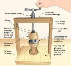 232 best wood turning lathe images on pinterest lathe projects