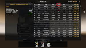 100 Euro Truck Simulator Cheats Steam Community Guide ETS2 Ultimate Achievement Guide