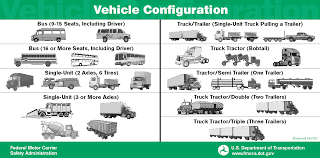 Different Types Of Construction Trucks - Truck Pictures C Is For Cstruction Trucks Preschool Action Rhyme Mack Names Vision Truck Group 2016 North American Dealer Of Best Pictures Of Names Powol Learning Cstruction Vehicles And Sounds Kids Intertional Harvester Wikipedia Capvating Vehicle Colorings Me Decal Wall Dump Name Decalltransportation 100 Bigfoot Presents Meteor And The Mighty Monster Excovator Clipart Road Work Pencil In Color Excovator