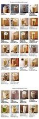 Starbuck Pumpkin Spice Latte Uk by Best 25 Starbucks Prices Ideas On Pinterest Starbucks Drink