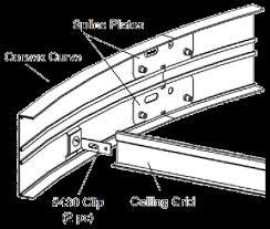 rockfon infinity engineered perimeter trim rockfon sweets