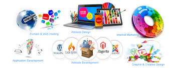 Website Development - ITD CCTV SECURITY Hostplay Coupons Promo Codes Thewebhostingdircom Best 25 Cheap Web Hosting Ideas On Pinterest Insta Private Offshore Hosting For My New Business Need Unspyable Vpn Review Vpncouponscom Web Design And Development Company In Bangladesh Top Rated Netrgindia Solutions Private Limited Reviews By 45 Users Ewebbers Global Offshore Stationary Domain A Website Website Blazhostingnet Offonshore Web Hosting Up 6 Years What Is Good For Youtube Tips To Help You Find Host James Nelson Issuu Greshan Technologies Software Application