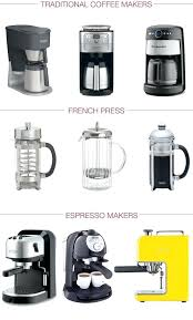 Types Of Coffee Makers Mker Cheap Keurig Type Commercial Machines
