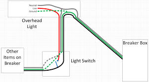electrical how can i replace a light fixture home improvement