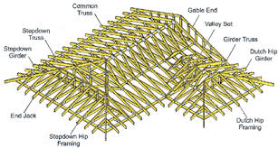 roof truss layouts roof