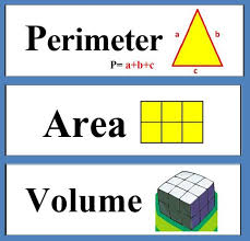 Math Perimeter Clipart