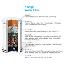 Remove Neoperl Faucet Aerator by Aliexpress Com Buy Designed By Germany 7 Stage Tap Water Clean