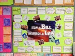 How A Bill Becomes Law Game Boards BoardsSocial StudiesCurriculumSchool