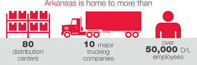 Interstates Make Transportation Easy | Arkansas Economic Development ... Trucking Companies That Hire Inexperienced Truck Drivers Trucks World News Trucking Industry Usa Worldwide Bill Hall Jr Company Withdraws Chapter 11 Reinstatement Bowerman Inc United States Arkansas Searcy Fleet Cure Convoy Raises Money For Special Olympics Trucker Jobs In Lew Thompson Son Schools Best Image Kusaboshicom 75 Largest Private In Combine 389b Hardin Bruce Ms 6629832519 Husband Of Woman Killed Explosive Sixvehicle Big Accident Top 5 The Us
