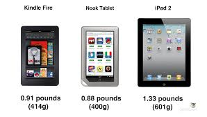 IPad 2 Vs. Kindle Fire Vs. Nook Tablet: Specs Showdown - Geek.com Samsung Galaxy Tab S2 Nook 8 Black By Barnes Noble Tablet Photos Introduces New Our Best Ever Ereader Nook Customer Support Help Toll Free 04142180 Amazoncom And Ebook Reader Wifi Only Hd The Device No More Bn Will Shutdown Uk Digital Coent Store On March 15 Nobles E Is Yet Another Tablet For Readers Fintie Glowlight Plus Bnrv510 Case Handson With Bns Tablets Geekcom Announces Google Play Unveil