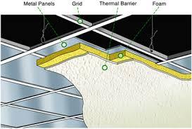 psi preferred solutions inc stayflex systems spray