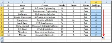 Ceiling Function Excel 2007 by Ranking Values In Excel 2010 With Rank Function
