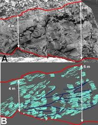 Trough Cross Bedding by Mars Surface Hayes Research Group Hayes Research Group