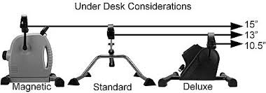 Pedal Exerciser Under Desk by Amazon Com Isokinetics Inc Deluxe Pedal Exerciser White