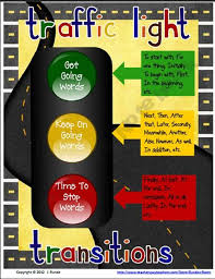 This is a good visual to help students remember transition words