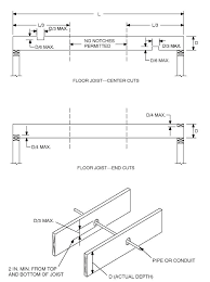 Sistering Floor Joists To Increase Span by Balloon Frame House Sagging Floors Building U0026 Construction