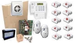 Safewatch Pro 3000 ADT Home Security System