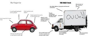 The Virgin Car Vs The CHAD Truck : Virginvschad Tiff Needell Volvo Fh Truck Vs Koenigsegg Twerking In Wild Party Ford Vs Chevy Bed Bending Competion Car Crash Compilation Videos Youtube A Police Blocked The Road Police Test Pickup Suv Which Is Safer Choice Are Trucks Becoming The New Family Consumer Reports Versus Race Track Battle Outcome Impossible To Predict Download Cape Cod Accident Report Genesloveme 2017 Nissan Titan Xd Review Autoguidecom Beamngdrive Cars 5