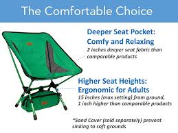 Rei Small Folding Chair by Amazon Com Trekology Yizi Go Portable Camping Chair With