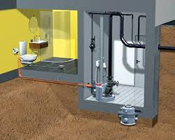 abwasserhebeanlagen bad und sanitär abwasser