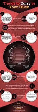 Things To Carry In Your Truck Infographic | Truck Stuff ... Driving Hr License School Sydney Aaas Roadside Service Goes Electric Knkx Commcialdrivertraing Hashtag On Twitter Alekhya Motor Photos Sanjeeva Reddy Nagar Ebulletin Salute To Women Behind The Wheel Otds Ontario Truck Rocky Driving School Usa Pinterest Rigs Semi Trucks And Peterbilt Aaa Warns Drivers Of Icy Roads Youtube American Automobile Association Wikipedia Roadside Archives Newsroom Maryland Driver Traing Welcome