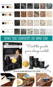 Primitive Kitchen Countertop Ideas by Best 25 Painting Kitchen Countertops Ideas Only On Pinterest