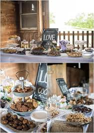 Pittsburgh Cookie Table Chalkdboard Sign Pittsburgh Bride Bridal ... White Barn Wedding Pittsburgh Cara Rufenacht Creative West Overton By Jackson Signature Photography Popcorn Bar At Wedding Bride Bridal Bear Creek Mountain Resort Lehigh Valley Venues Rustic Wwwctgotraphyblogcom Wwwctgotographynet Barn Angie Candell Scottdale 226 Best Venues Ideas Images On Pinterest Five Pines Nicolecassano North Park Lodge Wwwnilecassanocom Www