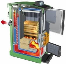 making outdoor wood boiler about our outdoor furnaces acme