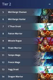Patron Warrior Deck Hearthpwn by Latest Meta Snapshot 13 06 2016 General Discussion