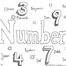 Book Of Numbers Bible Coloring Page For Children