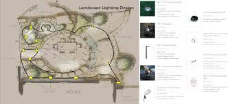 12v led landscape lights v 191纓182 191x182px 12 volt outdoor light