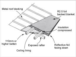 Insulating Cathedral Ceilings Rockwool by Insulation Installation Yourhome