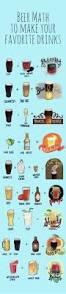 Ufo Pumpkin Beer Calories by Best 25 Beer Types Ideas On Pinterest Beer Craft Beer Near Me