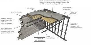plancher composite hambro canam bâtiments