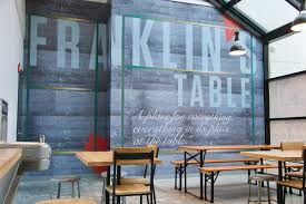 Franklin's Table: The Ultimate Guide To Philly's New Food Hall ... Philly Phoodie Tyson Bees Food Trucks At Penn A Tasting Menu Under The Button 78 California Baptist University Riverside Calif Schmear It The Bagel Truck With Conscience Eater Franklin Field Quakers Stadium Journey Lois Beckett On Twitter No Outside Poll Watchers Just A Free Brotherly Grub Pladelphia Roaming Hunger Five You Need To Try Near Drexel Real Le Anh Chinese Cart Pa Search For Arts Sciences Popup Photo Opp Until 6 By Hand Painted Food Truck Sf Meat Mission Inspiration Cucina Zapata