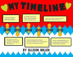 Creative Timeline Ideas