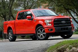 100 Ford Truck Sales November 2015 FSeries Surges Colorado Canyon Hot