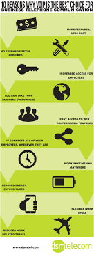 Infographic – 10 Reasons VoIP Is Best For Business Telephone Hosted Pbx Ip Cloud Phone System Telephone Systems Voip Office Phone Telco Depot Voip Phones Fxo Yeastar Philippines System 10 Unboxing Youtube Amazoncom Xblue X25 C2505 With 5 X30 Phonecom Review 2018 Best Reliable Nocontract Businees How To Get 1800 Numbers For Business No Contract Virtual Has Your Explored Yet Top10voiplist Top Providers 2017 Which Vendor Rates In Customer Sasfaction X50 C5009 9 Based Virginia Telnet Va