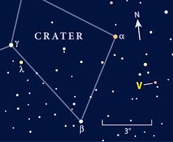 V Hydrae Lies Near That Star Patterns Border With The Constellation Crater