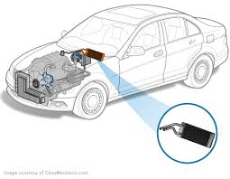 ford taurus heater replacement cost estimate