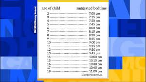 What time should your children go to bed Video ABC News