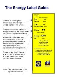 Image Of Energy Label Guide