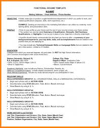 Image 25096 From Post Relevant Coursework Resume With Work Experience Examples Also College Student In